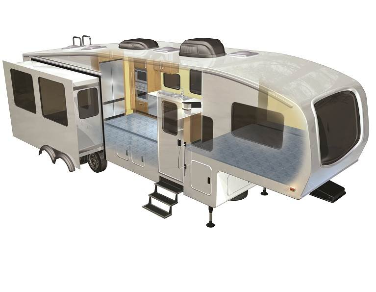 Complete RV solutions for roof, underbody and everything in between; 5th Wheel RV illustration
